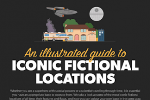 Iconic Fictional Locations Infographic