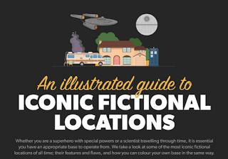 IconicFictionalLocationsInfographic